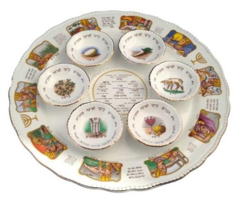 haggadah-plate